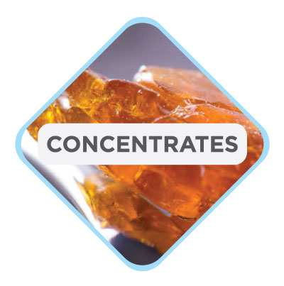 Kootenay Botanicals Product Category Concentrates