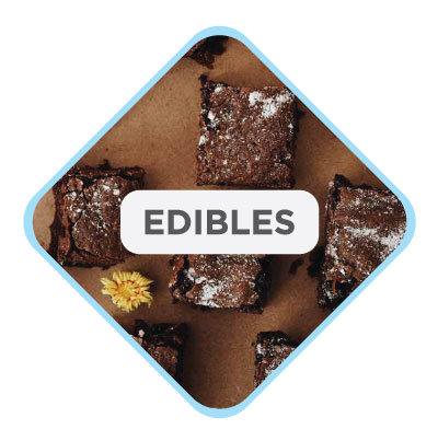 Kootenay Botanicals Product Category Edibles
